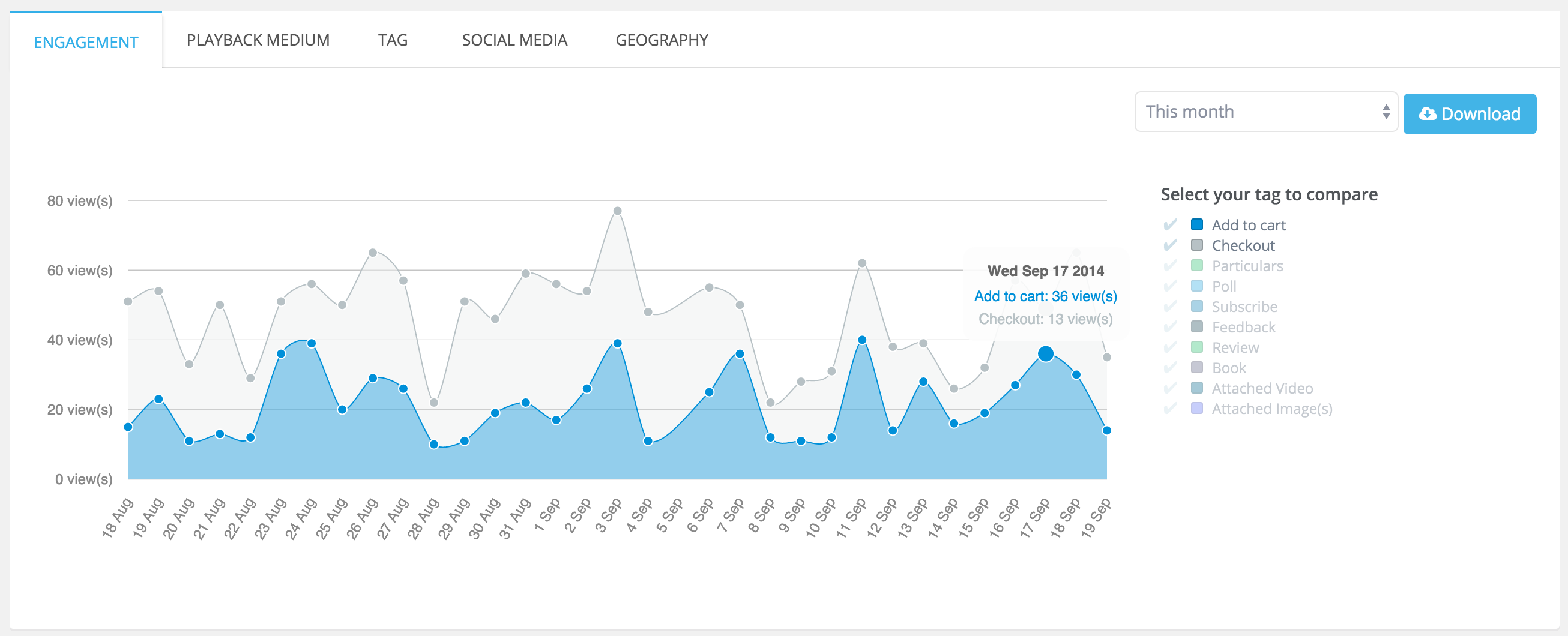Engagement Statistic Wootag Dashboard