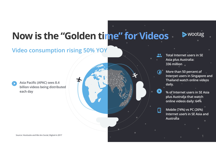 Infographic image SE Asia Australia stats 21 Sept