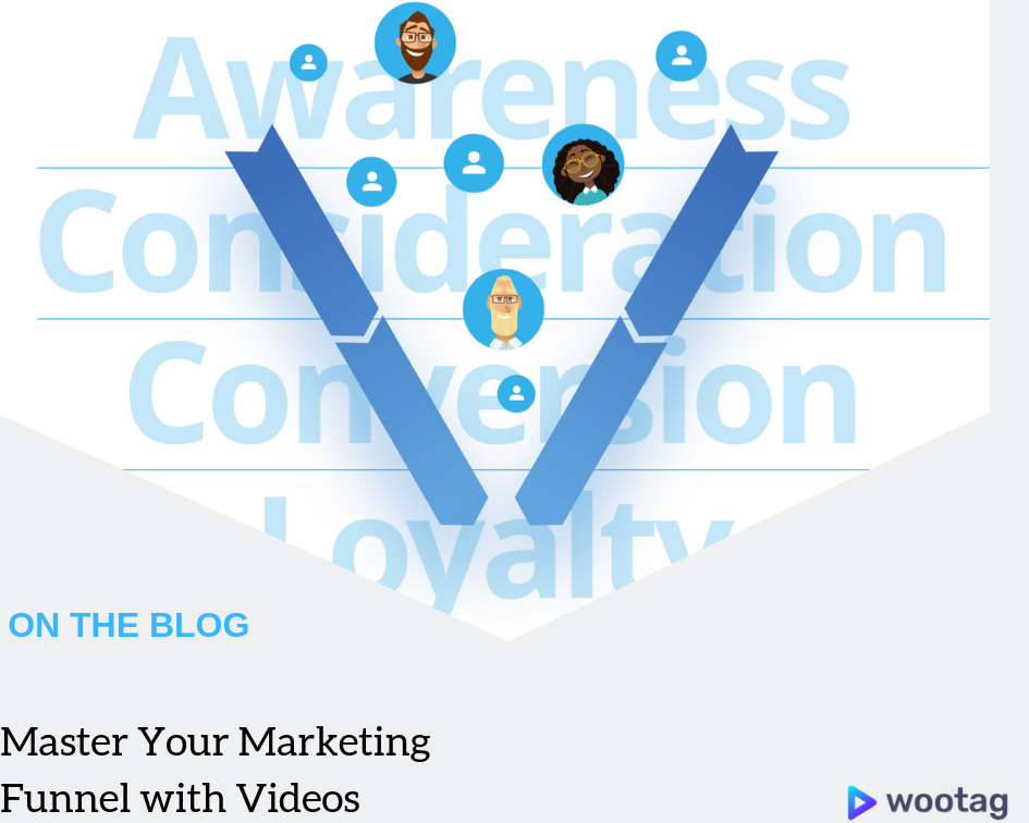 Move Ahead in The Marketing Funnel With Interactive Video