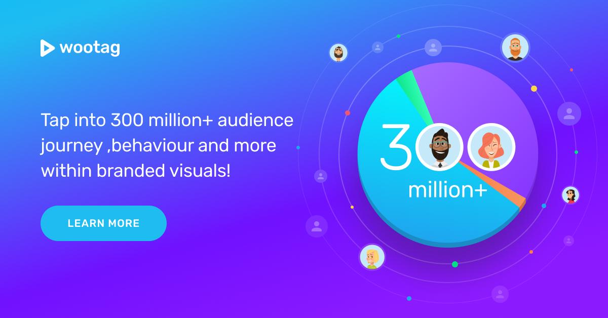 Unlock Wootag's 2020 Audience Behavioural Insights!